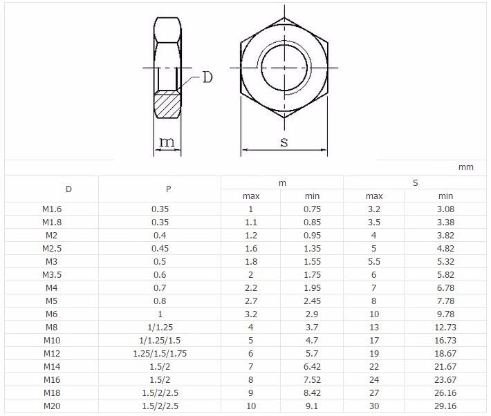 M3 M4 M5 M6 M8 M10 M12 M14 M16 M20 Half Lock Nuts Hex Jam