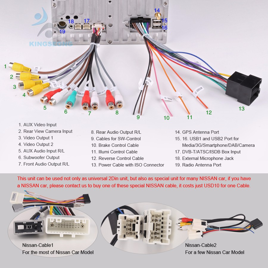 Ouku Car Dvd Wiring Diagram Wire Harness Connectors