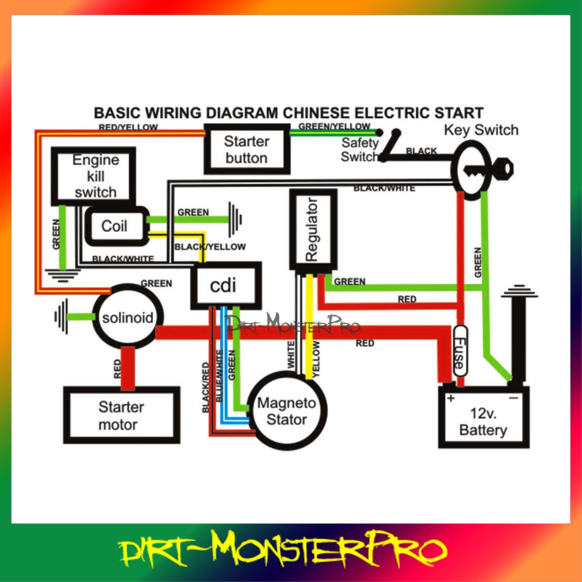 key card switch wiring diagram diagrams for light switches full electrics harness loom coil cdi 200 250 300cc