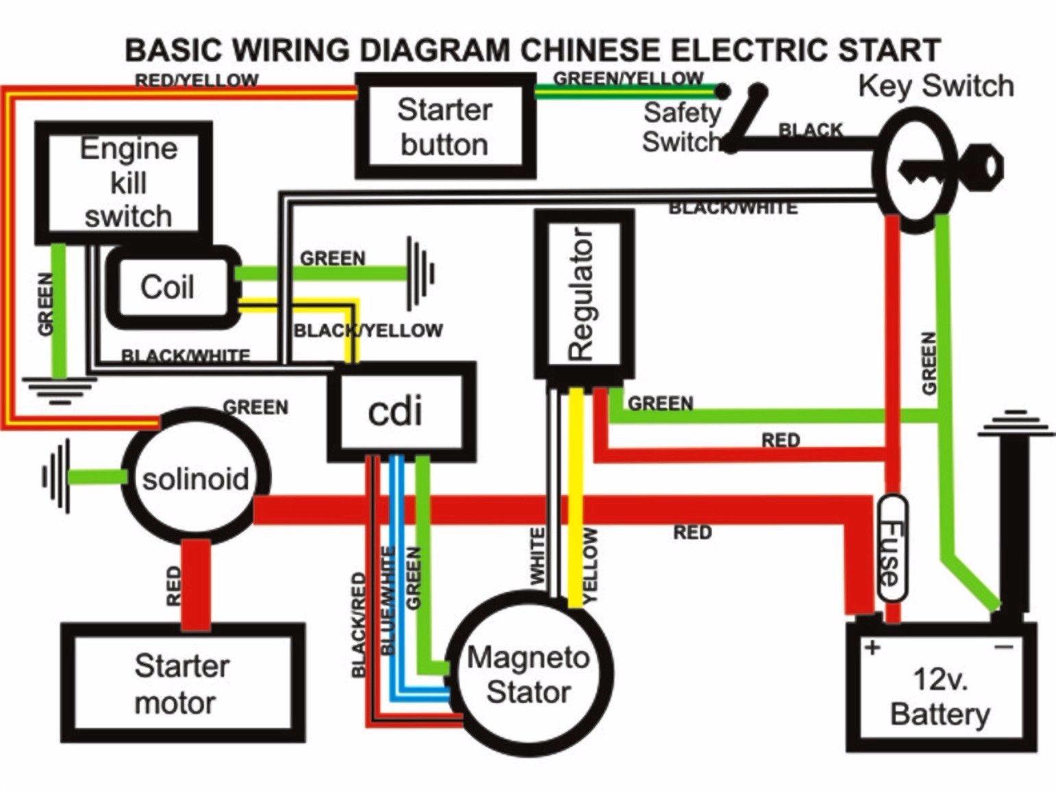 hight resolution of 250 dirt bike wiring harness wiring diagram wiring schematicshonda 250 dirt bike wire diagram wiring diagramhonda
