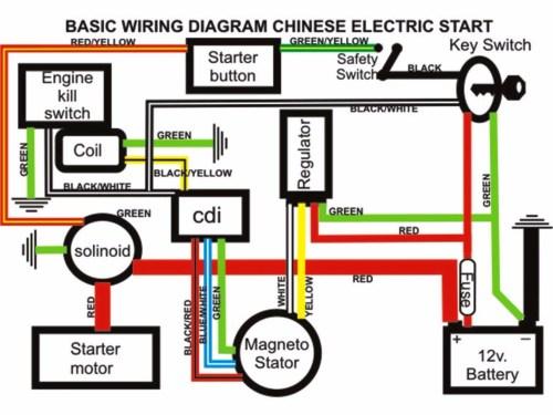small resolution of 250 dirt bike wiring harness wiring diagram wiring schematicshonda 250 dirt bike wire diagram wiring diagramhonda