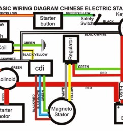 buggy wiring harness opinions about wiring diagram u2022 tao tao 250 atv wiring diagram honda [ 1542 x 1157 Pixel ]