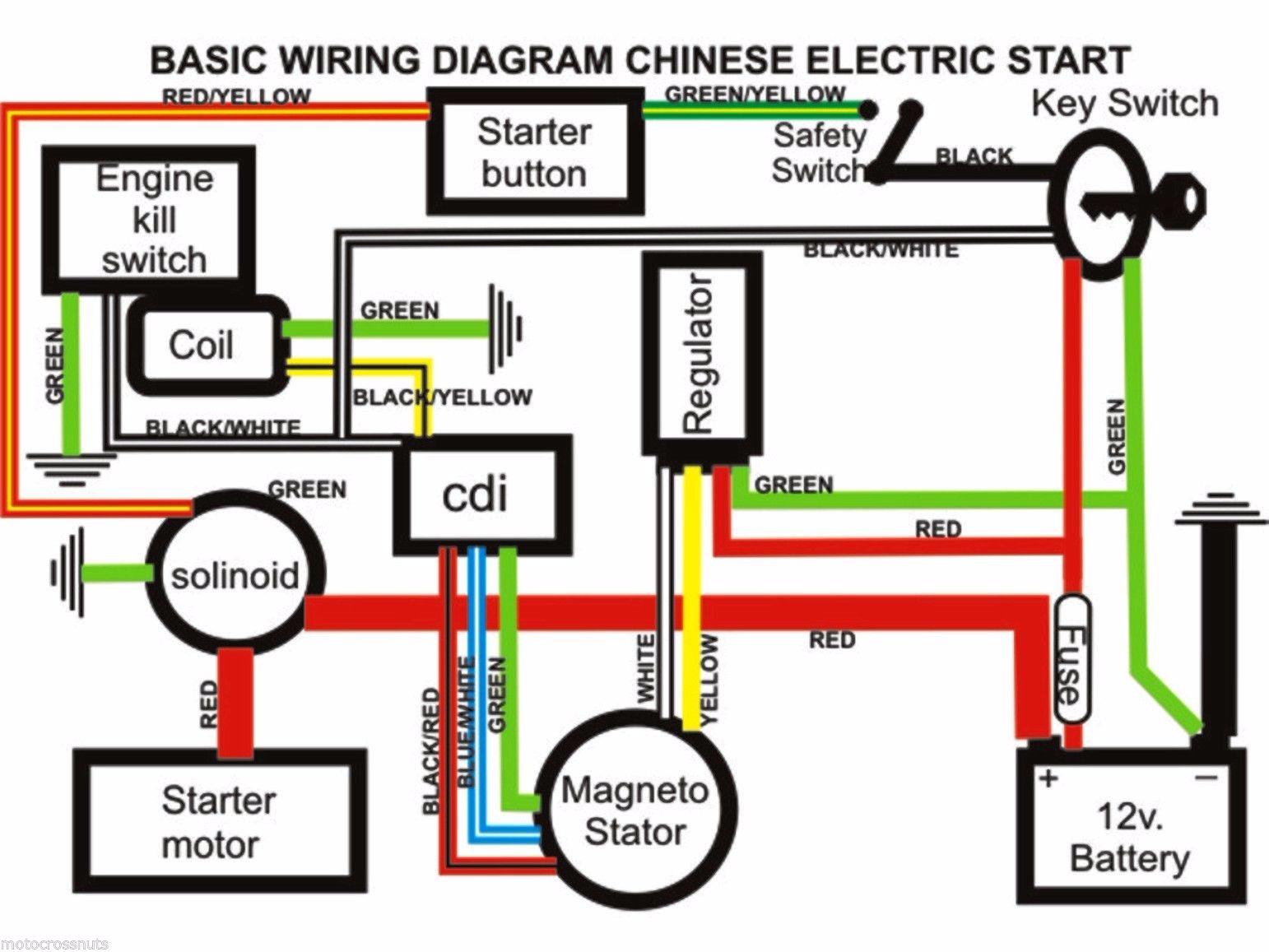 kazuma 49cc quad wiring diagram dual capacitor atv s2 wingblog de 125cc pit bike library rh 58 wibovanrossum nl