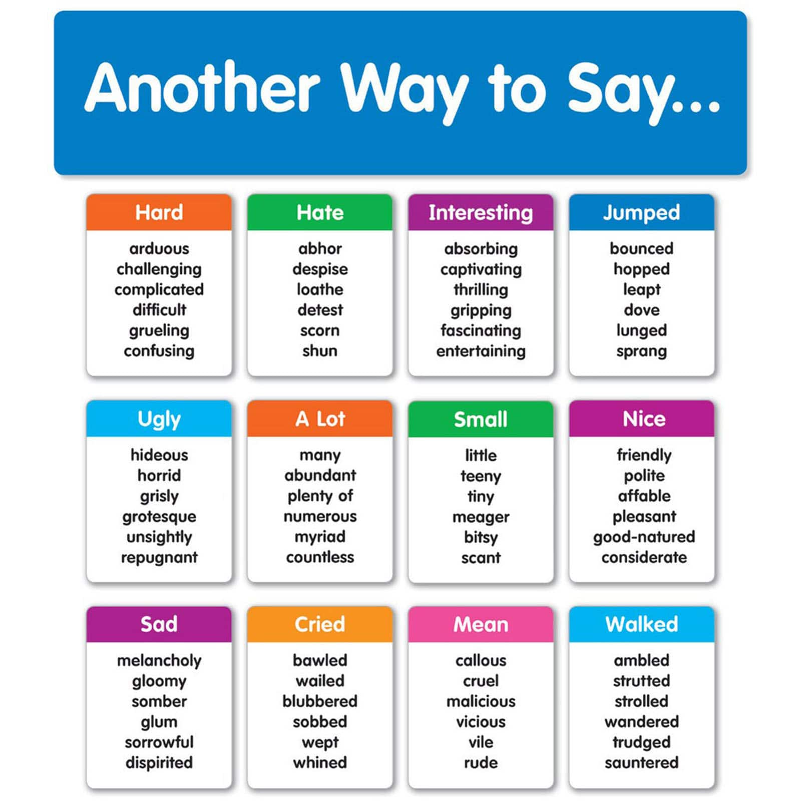 Find the Scholastic® Teaching Resources Synonym Bulletin Board Sets. 3 Sets of 26 at Michaels.com