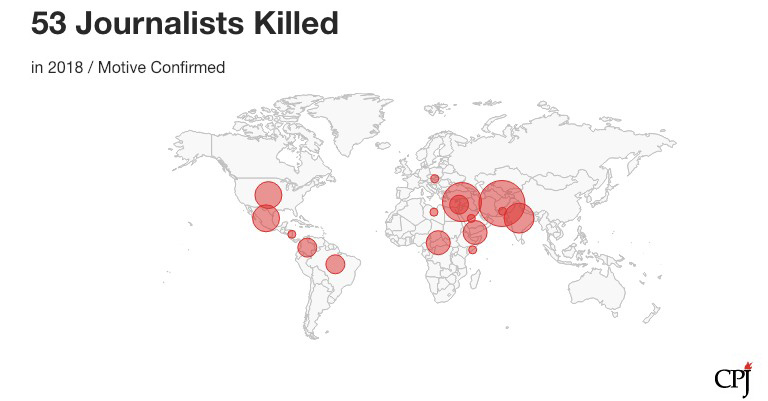 The number of journalists killed in 2018. Chart and data courtesy of the Committee to Protect Journalists. (CPJ)