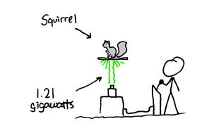 Photon Squirrel