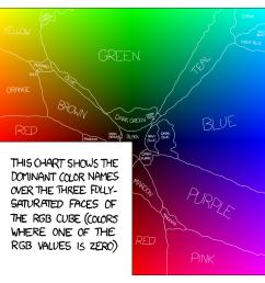 xkcd map [ 1024 x 1024 Pixel ]