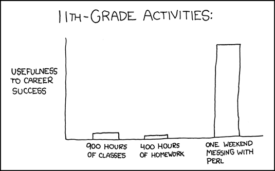 11th Grade by XKCD