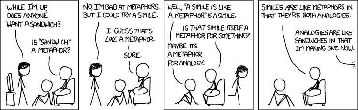 Analogies, from XKCD