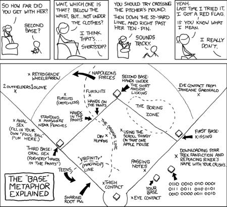 xkcd - Base System