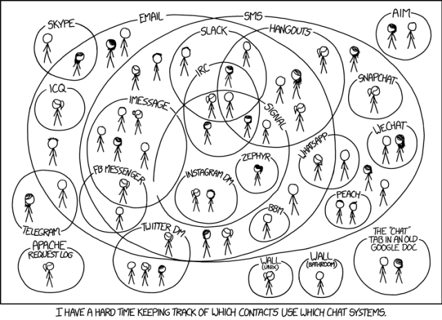 XKCD's Chat Systems