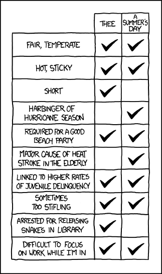 https://i0.wp.com/imgs.xkcd.com/comics/compare_and_contrast.png