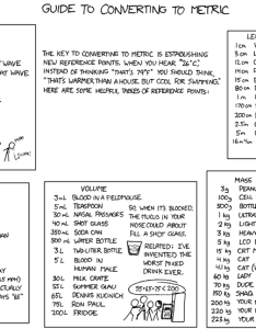 Converting to metric also xkcd rh