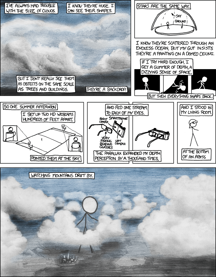 Instructions for setting up a 3D sky viewer