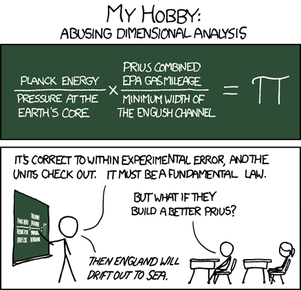 XKCD: Dimensional Analysis
