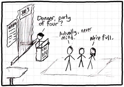 There is an xkcd comic in my statistics textbook