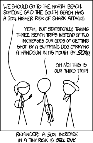 XKCD: Increased Risk