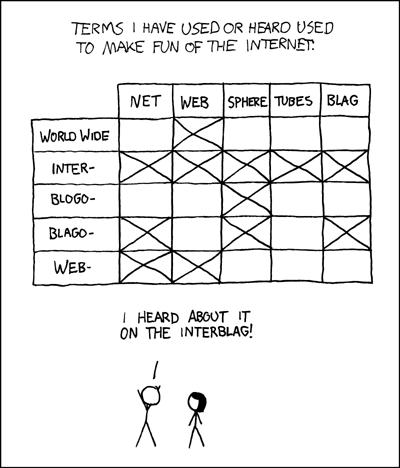 interblag