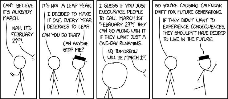 Leap Year 2021