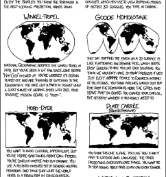 map projections [ 650 x 1990 Pixel ]