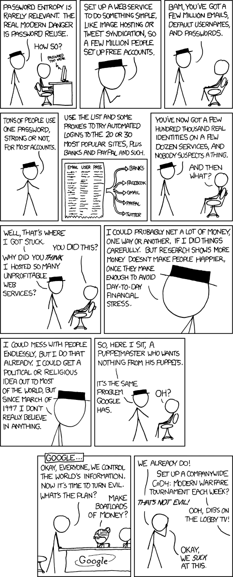 Password Reuse