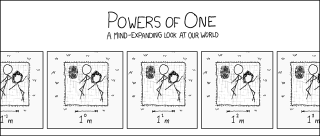 xkcd: Powers of One