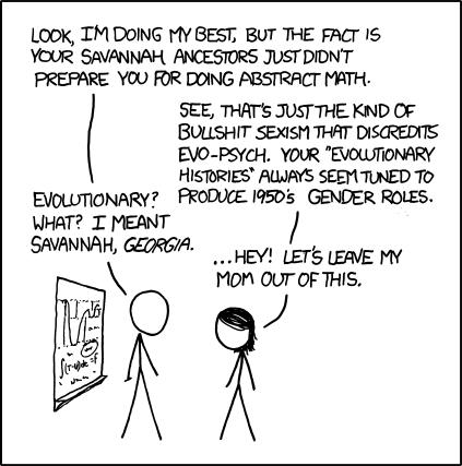Gender Psychology