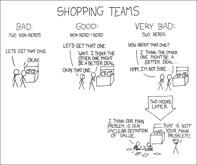 https://i0.wp.com/imgs.xkcd.com/comics/shopping_teams.png