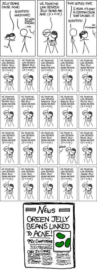 xkcd significance comic