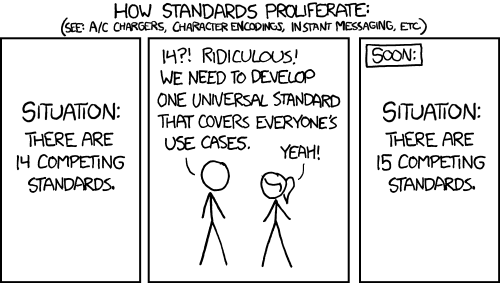 customary xkcd/927