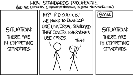 Standards by XKCD