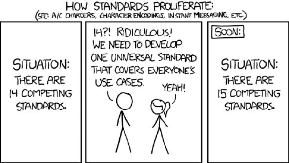 Image result for xkcd standards