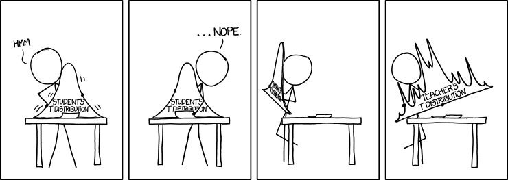xkcd | Mean Green Math | Page 2