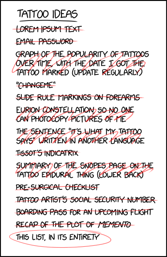 The text ALL YOUR BASE ARE BELONG TO US with a lengthy footnote explaining that I got this tattoo in 2020 and not, as you may assume, 2001, but offering no further clarification.