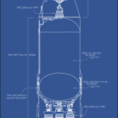 Real Rocket Ship Diagram Schematic Of Electrical Wiring Xkcd Up Goer Five