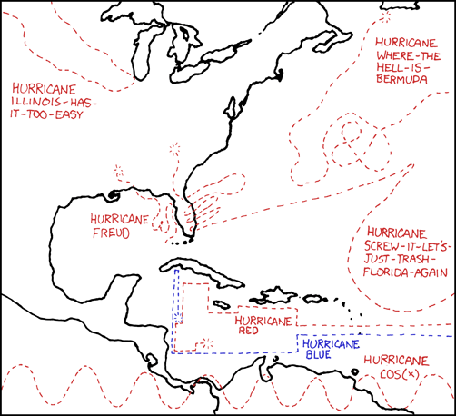 Upcoming Hurricanes from XKCD