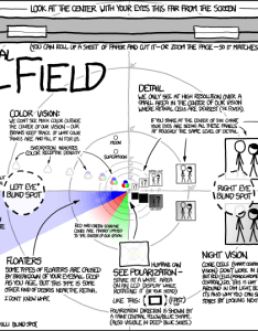 Visual field also xkcd rh