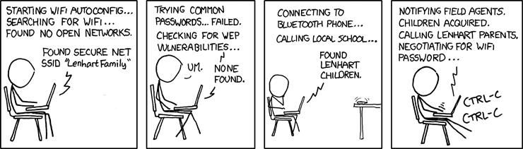 Zealous Autoconfig
