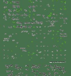 xkcd map [ 740 x 1076 Pixel ]