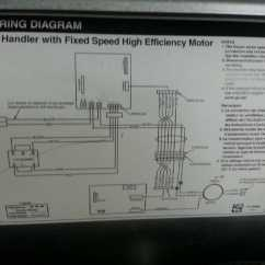 Nordyne Ac Wiring Diagram Schematic Of Rheem Gas Furnace Letgo Air Handler In Gatesville Nc