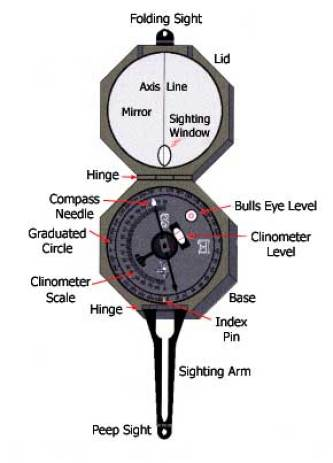 "Slikovni rezultat za brunton compass"""