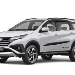 Grand New Avanza Vs All Rush Harga Di Pontianak Toyota Sa Poised To Launch Quotbaby Fortuner Quot Cars Co Za