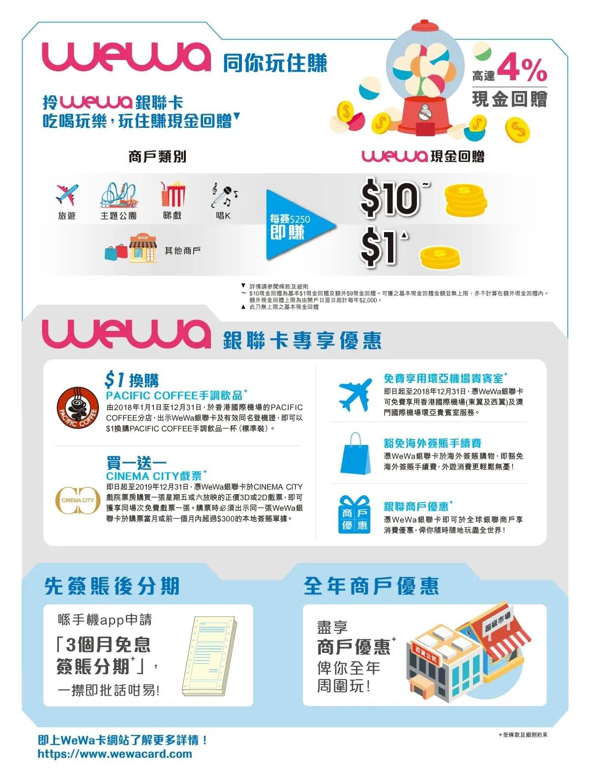 網上即批WeWa信用卡/0手續費套現/現金回饋HK$500/ZUJI機票酒店/免費入機場貴賓室 – Today is Holiday旅行情報網
