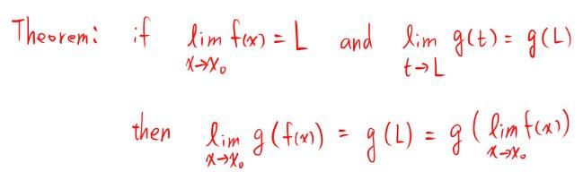 合成函數的極限交換 - 數學板   Dcard
