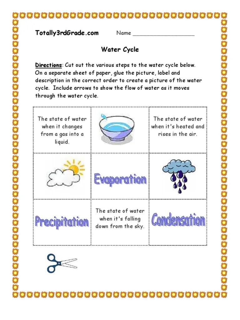 3rd Grade   Water Cycle Worksheet [ 1024 x 768 Pixel ]