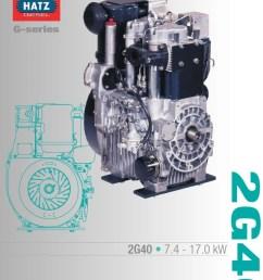 1508452224 hatz 2g40 engine wiring diagram wiring diagrams hatz 2g40 wiring diagram at cita asia [ 768 x 1024 Pixel ]