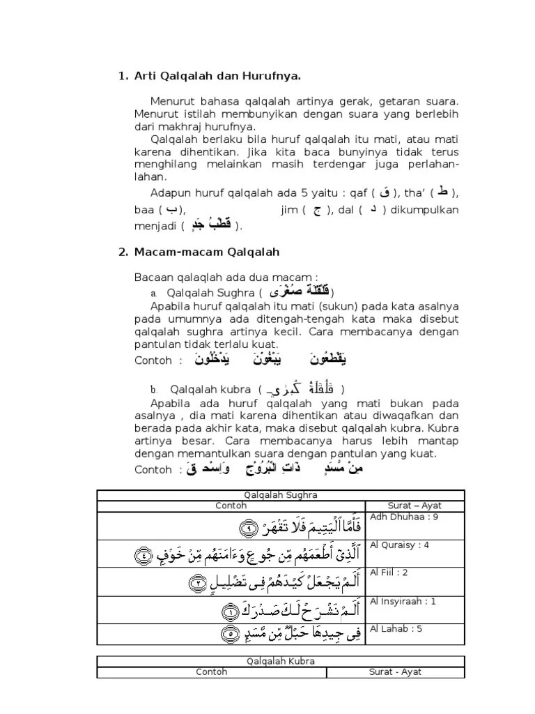 Qalqalah Kubro : qalqalah, kubro, Contoh, Surat, Qalqalah, Cute766