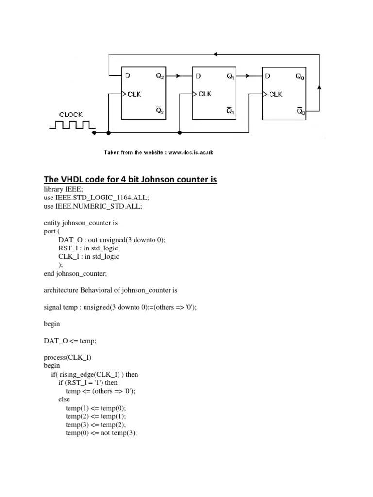 ring counter diagram [ 768 x 1024 Pixel ]