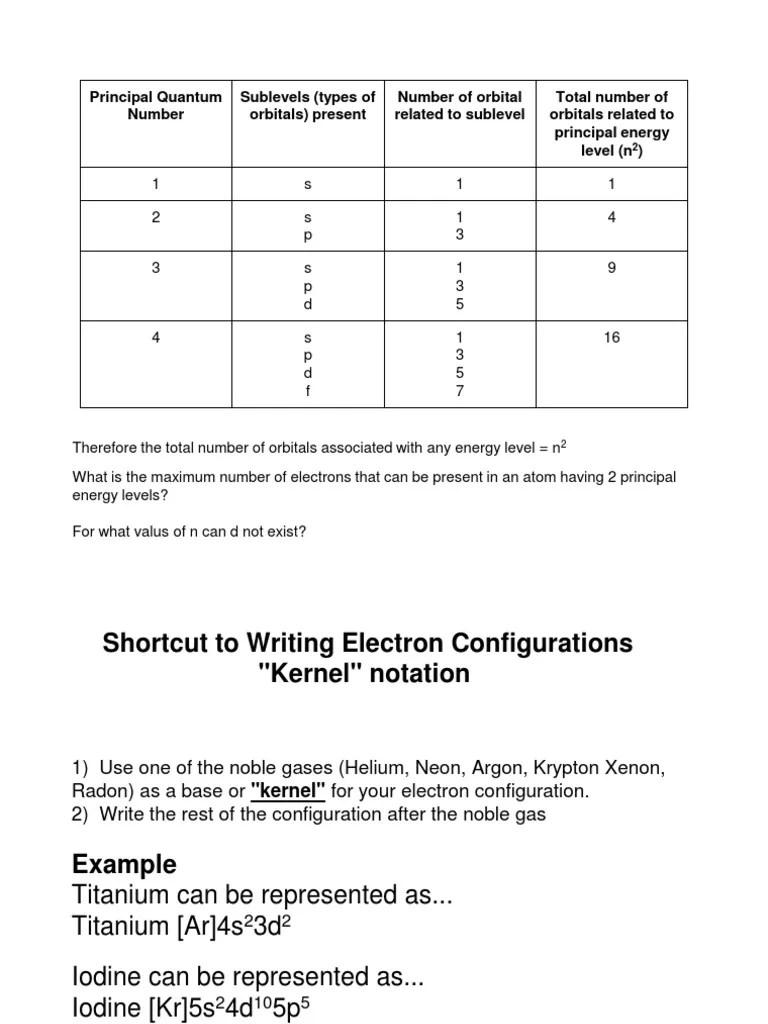 Radon Electron Configuration : radon, electron, configuration, Quantum, Numbers, Electron, Configuration, Atomic, Orbital
