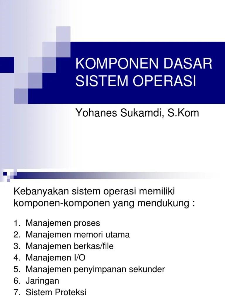 Komponen Utama Sistem Operasi : komponen, utama, sistem, operasi, Komponen, Dasar, Sistem, Operasi